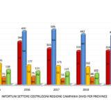 """Infortuni settore costruzioni 2015-2019"